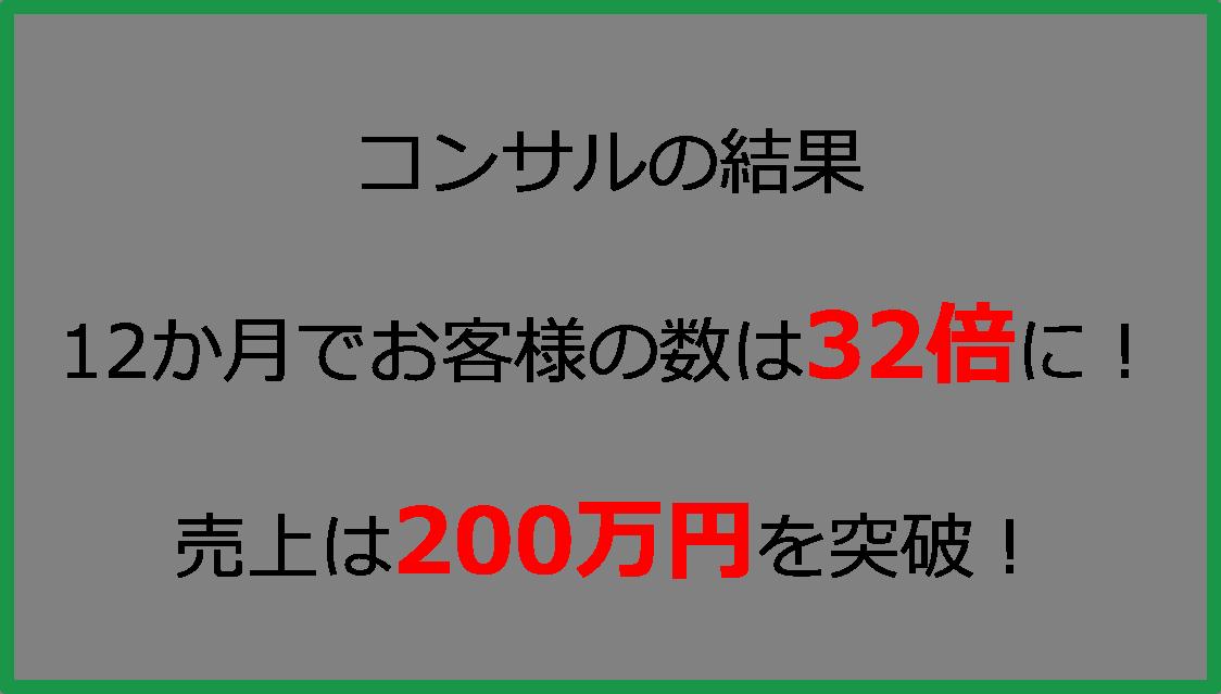 ソイズ横浜 集客コンサル
