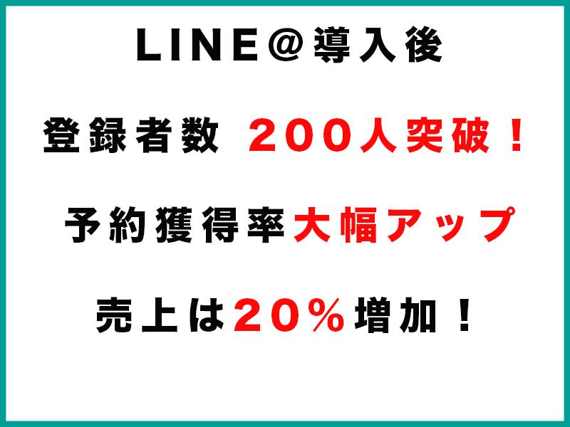 エステサロン LINE 集客方法